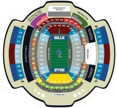 Buffalo bills tickets 31 hotels near new era field view deals - Buffalo bills ticket office ...