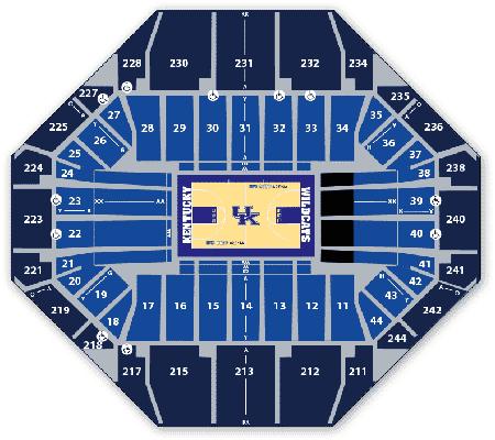 Kentucky Wildcats Mens Basketball Seating Chart