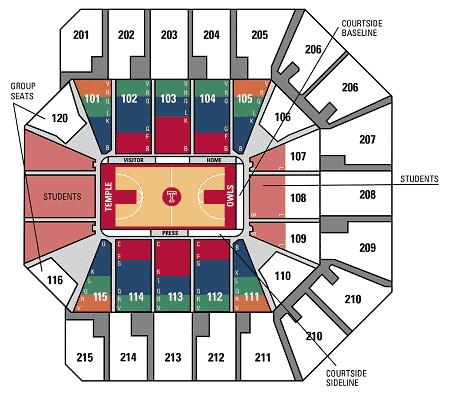 Temple-Owls-Basketball-Seating Chart