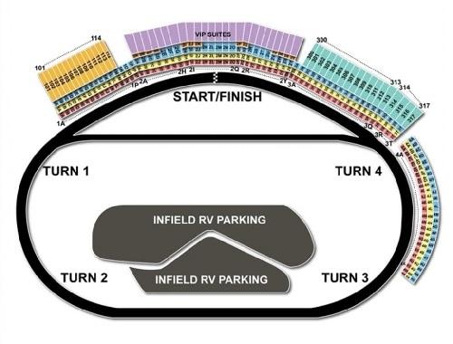 Las Vegas Motor Speedway Seating Chart